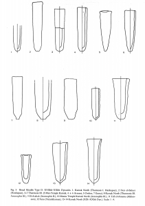 Bread Moulds Type D: Fig 5 of Jacquet-Gordon 1981.